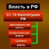 Органы власти в Камышлове